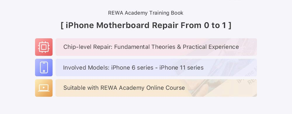 iPhone Motherboard Book